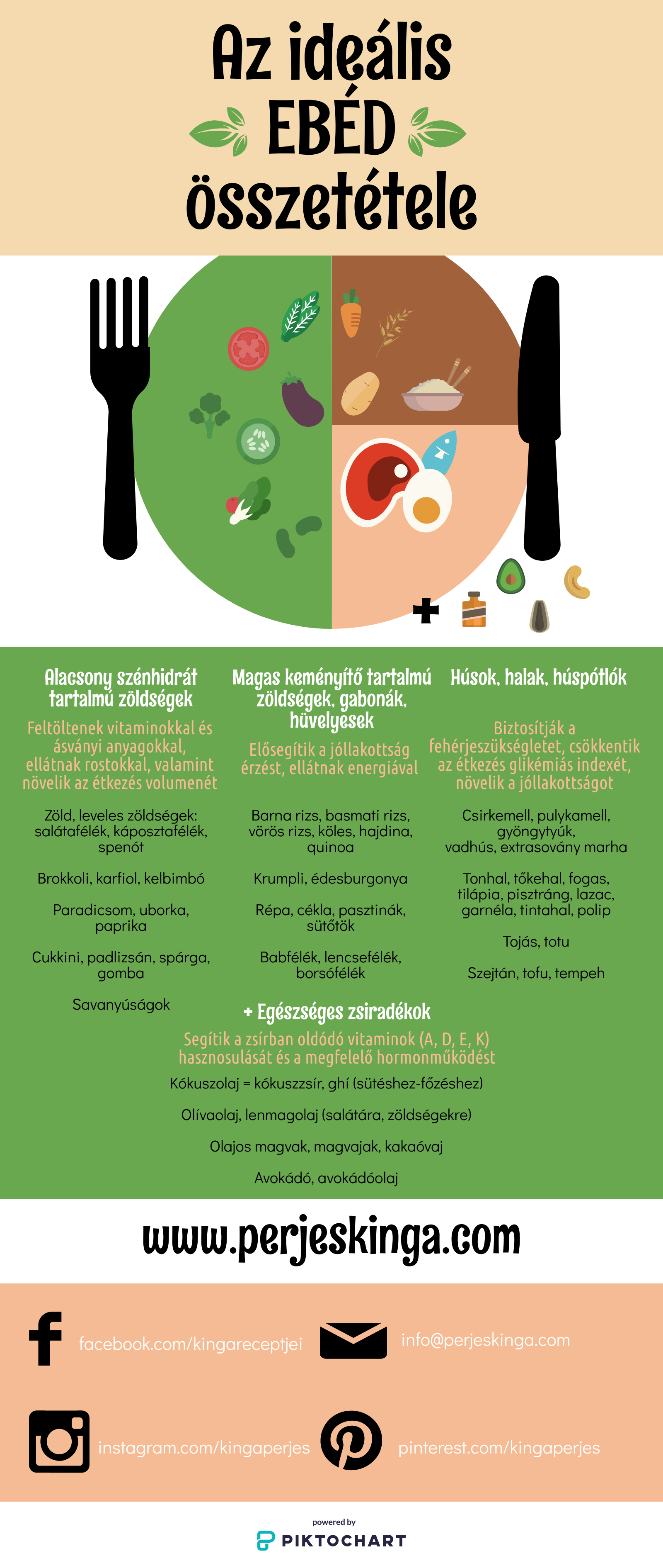 Könnyen emészthető ételek, melyek segítik a fogyást és a méregtelenítést
