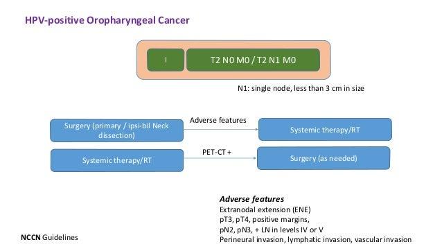 hpv onkogén pozitív 31