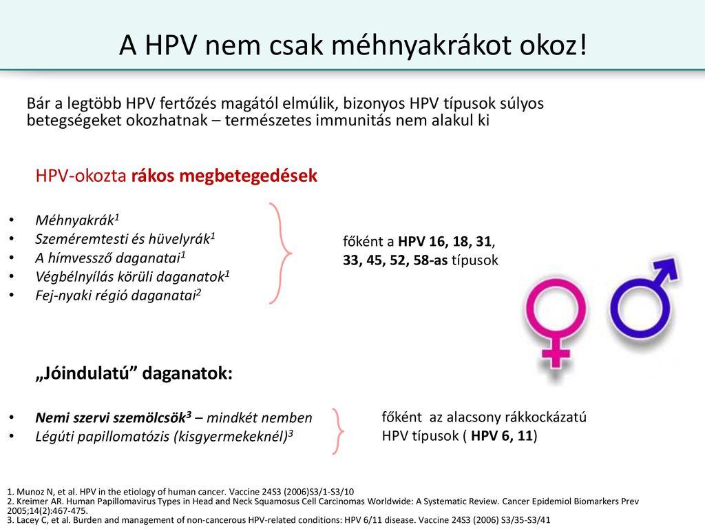 a hpv 16 okozta rákos megbetegedések)