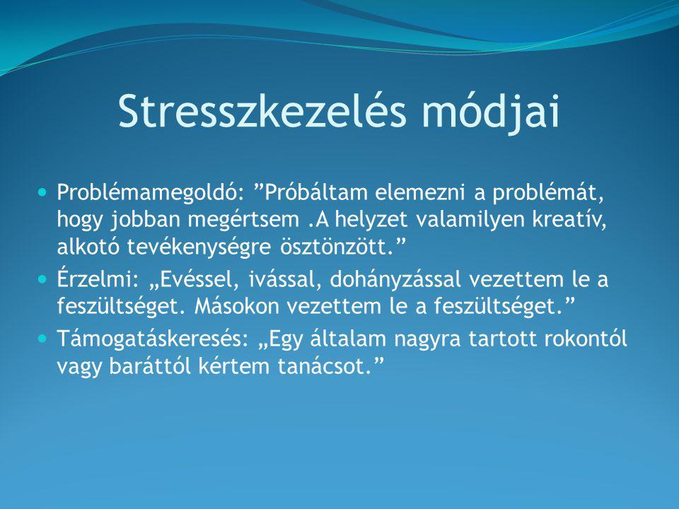 stressz kezelés)