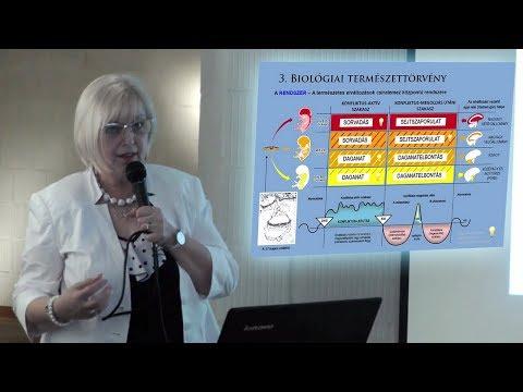 légzési papillomatosis helyi kezelés férgek megelőzése a gyermekgyógyszerekben