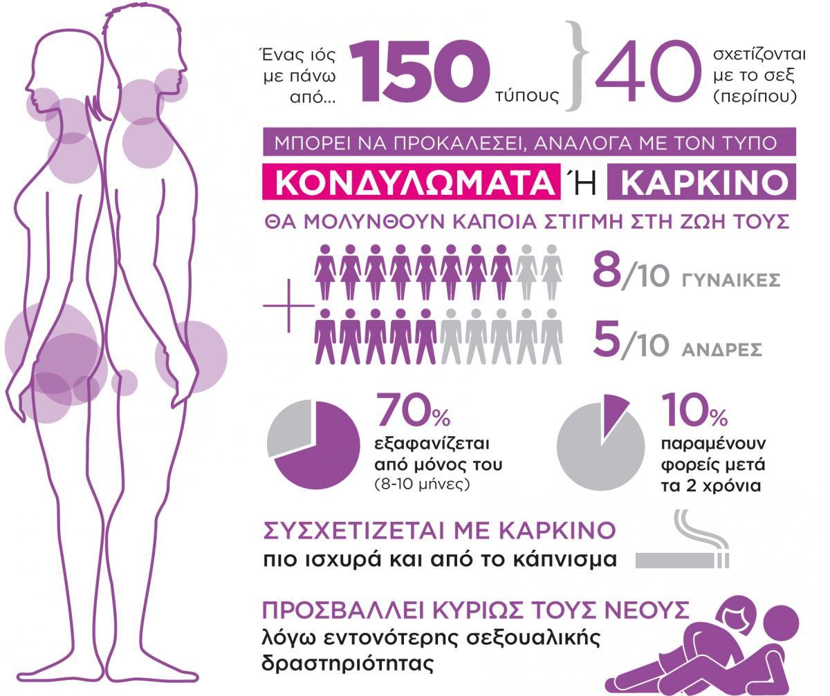 a genitális hpv okozhat torokrákot)