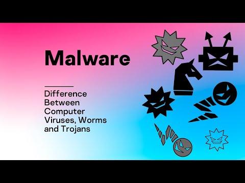 malware vírus)