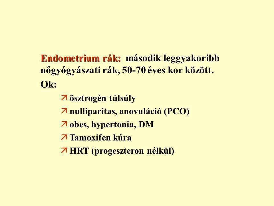 endometrium rák előfordulása