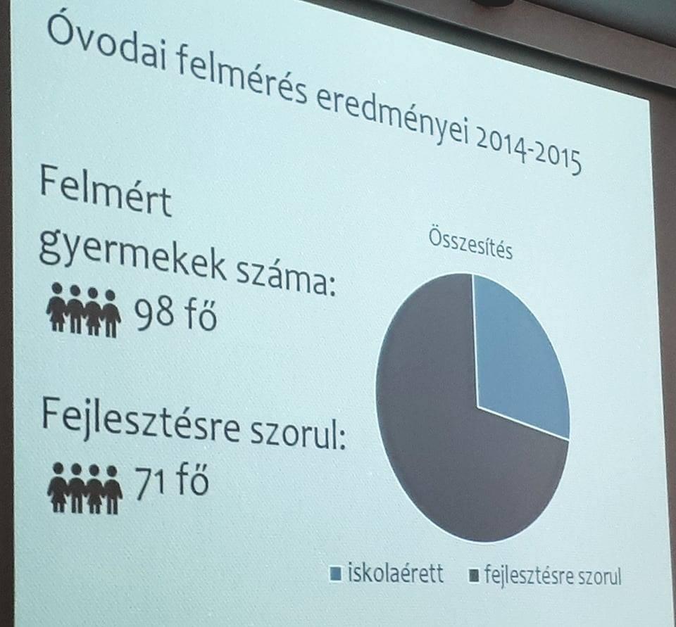 A Magyarországon előforduló féregfertőzések - Enterobiosis szűrési eredmények