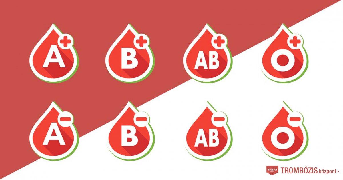 krónikus vérszegénység