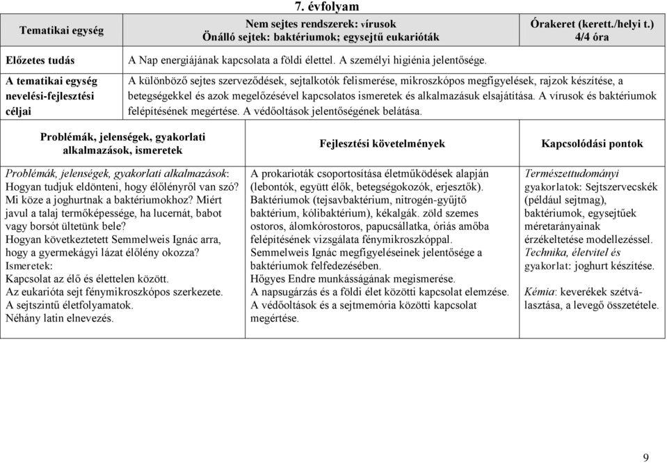 papillomavírus fertőzés icd 10