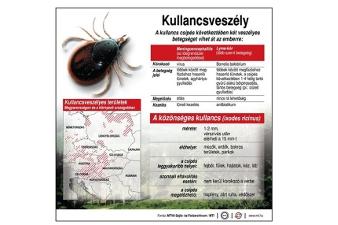 Paraziták nemzeti földrajzi. A parazitákat is veszélyezteti a klímaváltozás
