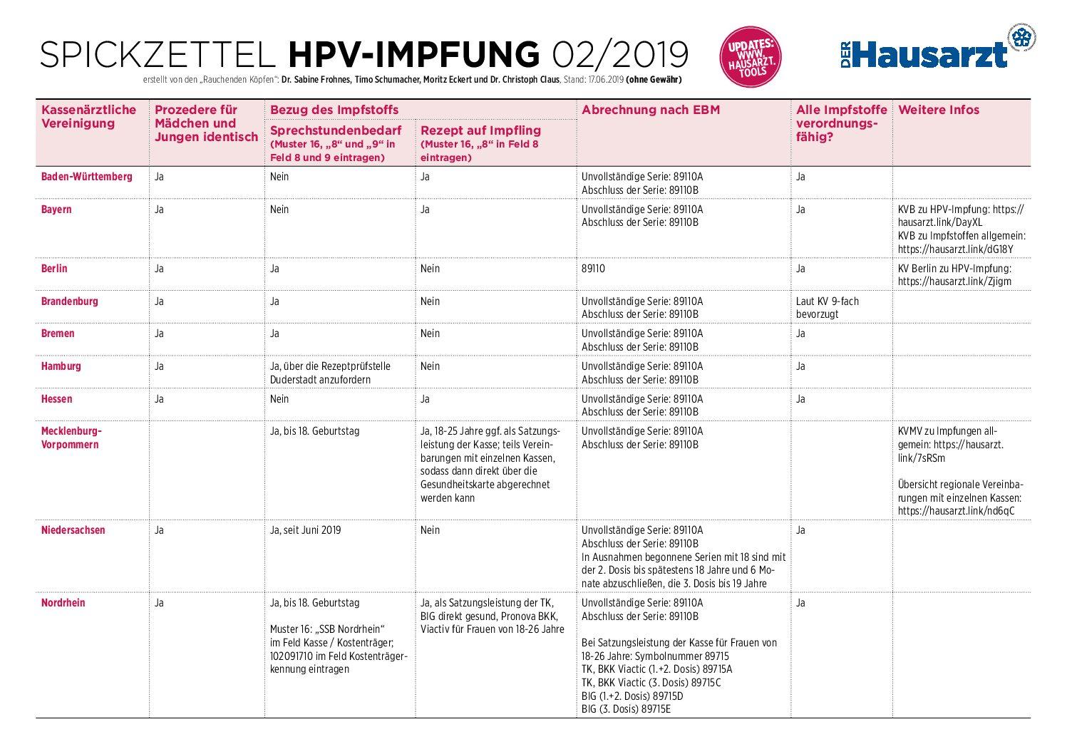 Koronavírus: Fontos információk!: gajaliget.hu