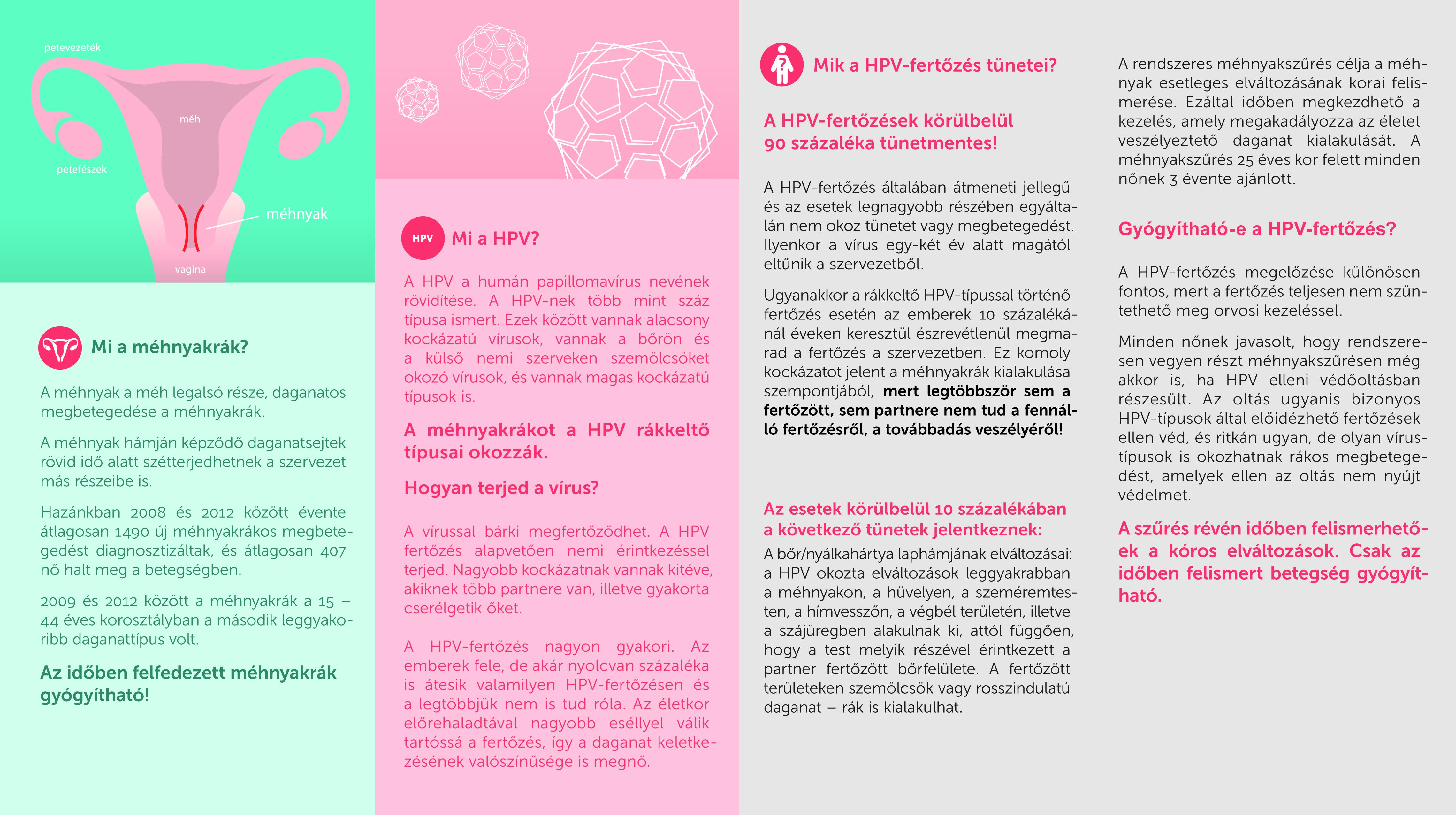 Szakértők válaszolnak a leggyakoribb kérdésekre a HPV oltásról