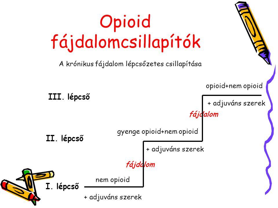 Az immunmoduláló gyógyszer hatóköre és hatékonysága
