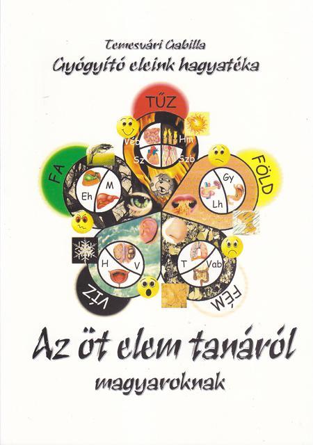 méregtelenítő orvos temesvári