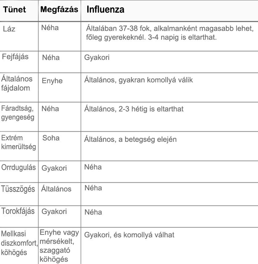 A fenyőférgek fertőzőek vagy sem)